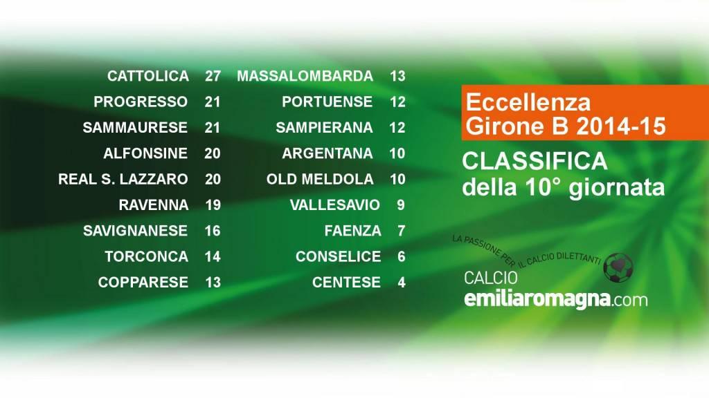 classifica_Emilia_Romagna_Eccellenza_Girone_B_2014-15_10-533