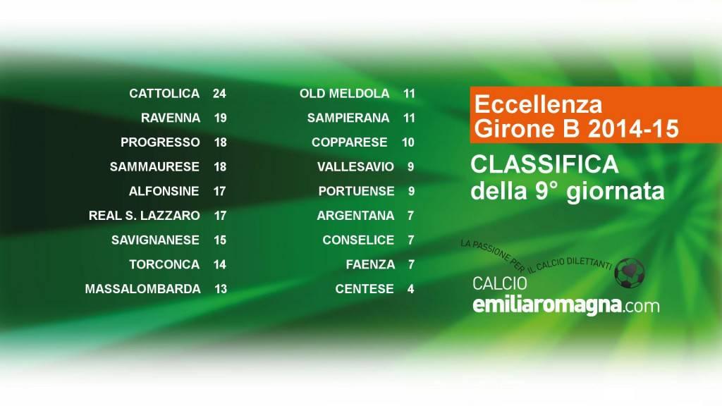 classifica_Emilia_Romagna_Eccellenza_Girone_B_2014-15_9-533 (1)