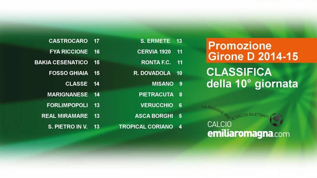 classifica_Emilia_Romagna_Promozione_Girone_D_2014-15_10-533