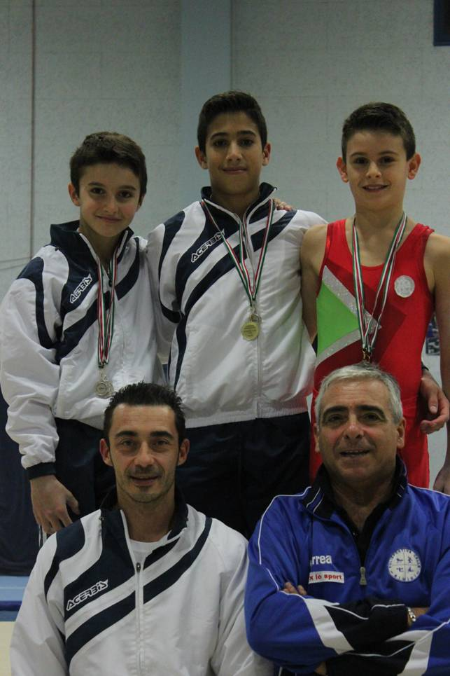 Campionato di categoria maschile
