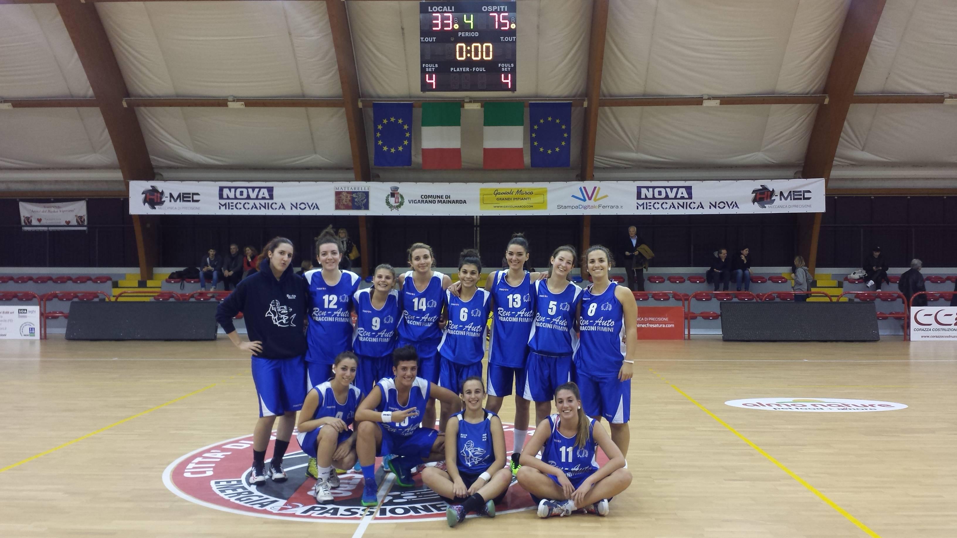 Academy Mirabello-RenAuto Rimini 33-75