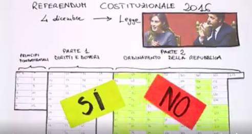 Referendum, da mezzanotte il silenzio. Un video per capire