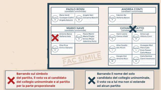 Politiche 2018 come si voter il 4 marzo i fac simile for Votazioni alla camera