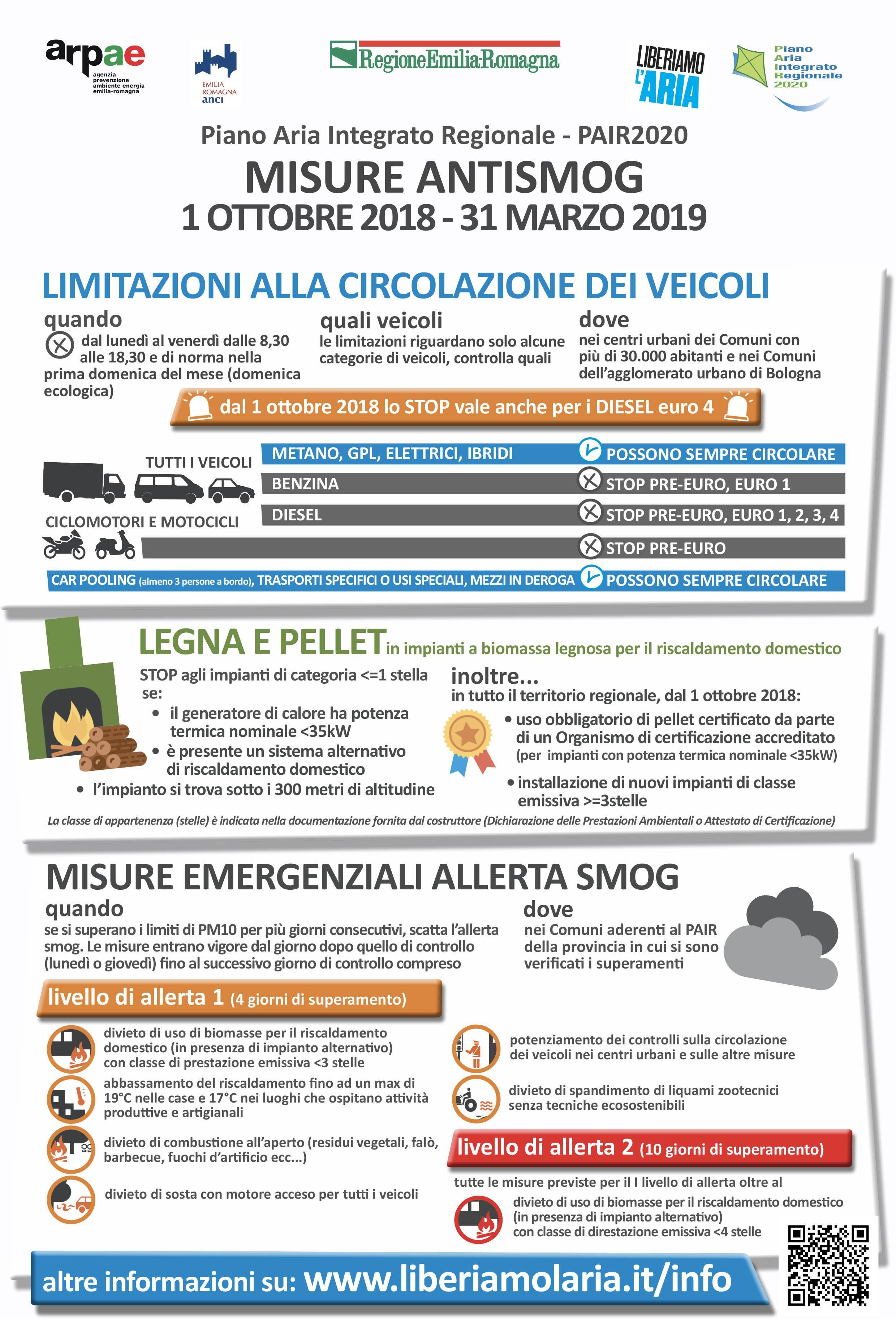 Camini E Stufe Emilia Romagna caminetti vietati dal primo ottobre. forza italia chiede